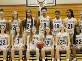 SU Women's Basketball Team